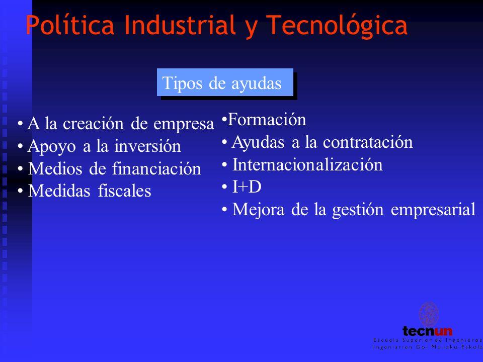 Política Industrial y Tecnológica Tipos de ayudas A la creación de empresa Apoyo a la inversión Medios de financiación Medidas fiscales Formación Ayud