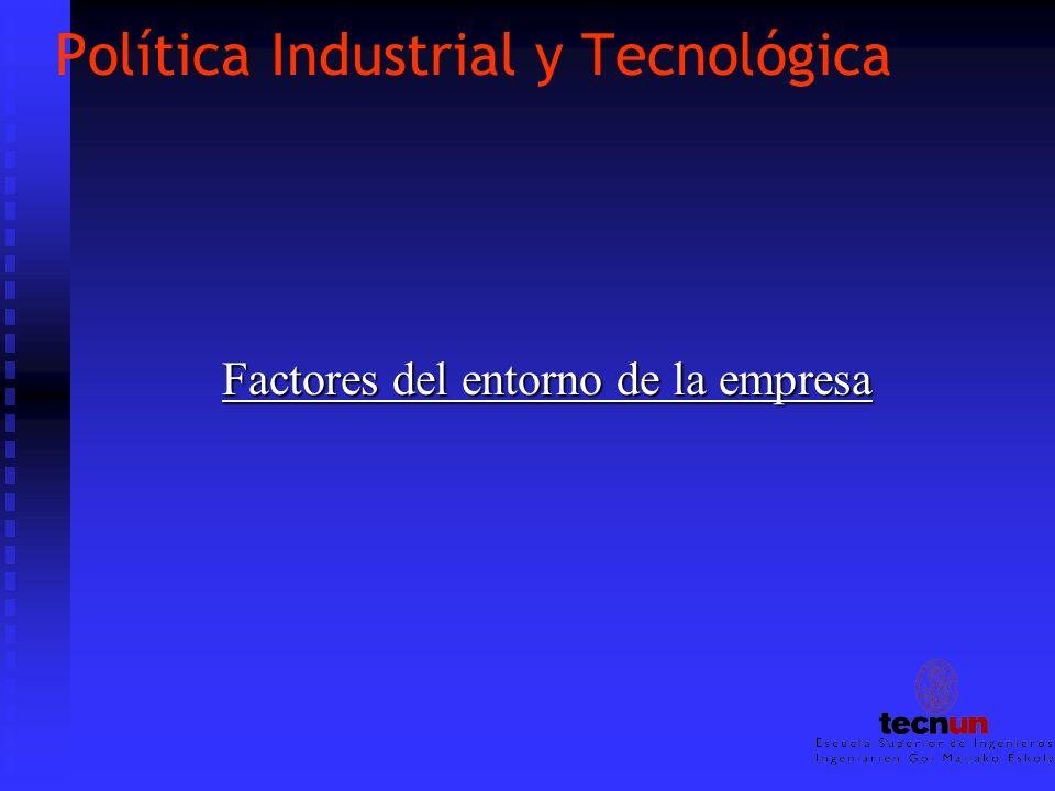 Política Industrial y Tecnológica Factores del entorno de la empresa
