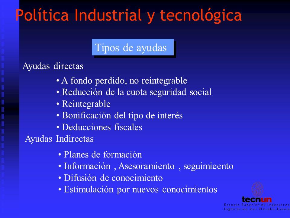 Política Industrial y tecnológica Tipos de ayudas Ayudas directas A fondo perdido, no reintegrable Reducción de la cuota seguridad social Reintegrable