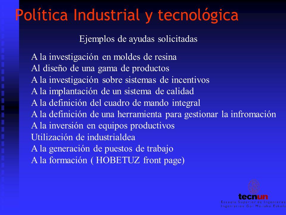Política Industrial y tecnológica Ejemplos de ayudas solicitadas A la investigación en moldes de resina Al diseño de una gama de productos A la invest