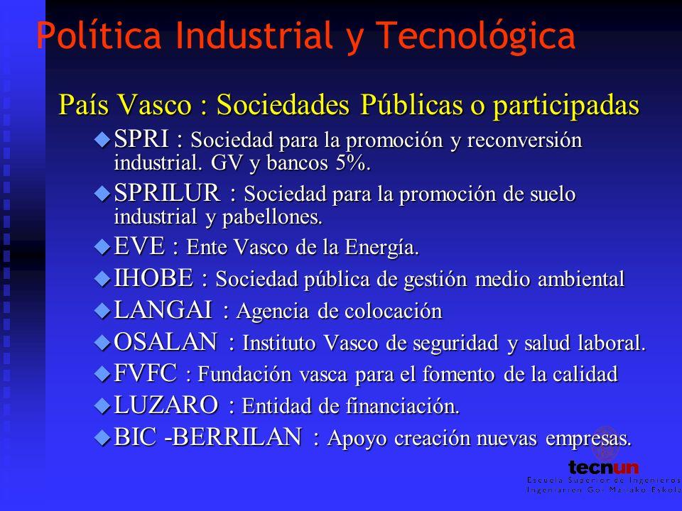 Política Industrial y Tecnológica País Vasco : Sociedades Públicas o participadas u SPRI : Sociedad para la promoción y reconversión industrial. GV y