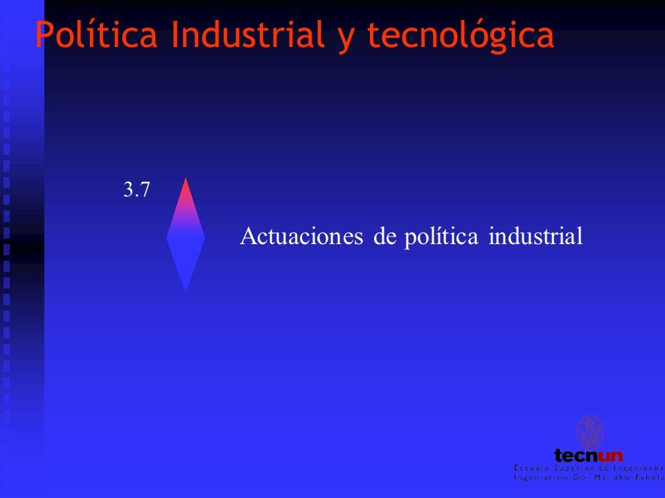Política Industrial y tecnológica 3.7 Actuaciones de política industrial