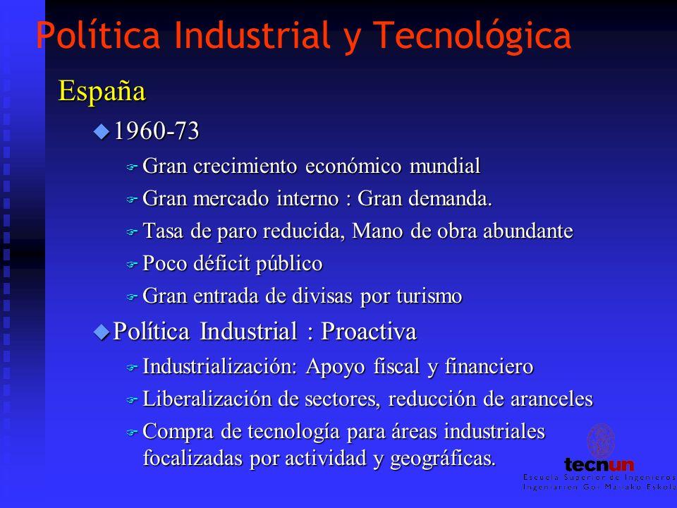 Política Industrial y Tecnológica España u 1960-73 F Gran crecimiento económico mundial F Gran mercado interno : Gran demanda. F Tasa de paro reducida