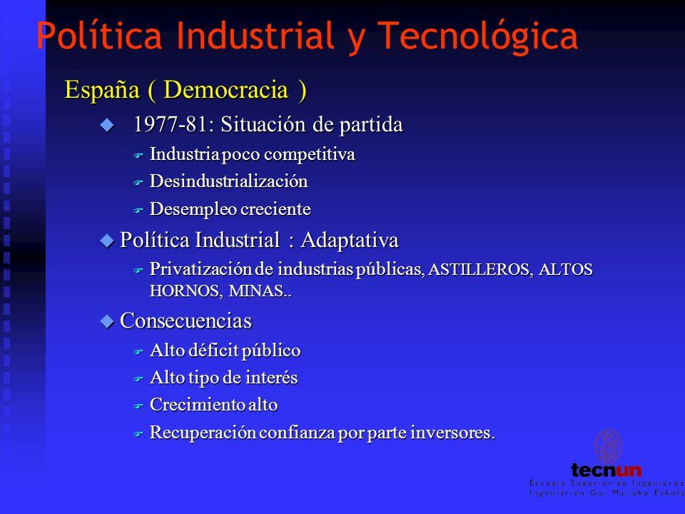Política Industrial y Tecnológica España ( Democracia ) u 1977-81: Situación de partida F Industria poco competitiva F Desindustrialización F Desemple