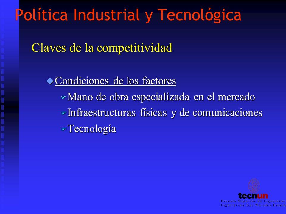Política Industrial y Tecnológica Claves de la competitividad u Condiciones de los factores F Mano de obra especializada en el mercado F Infraestructu