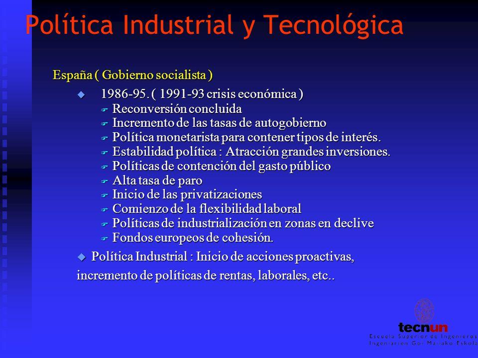 Política Industrial y Tecnológica España ( Gobierno socialista ) u 1986-95. ( 1991-93 crisis económica ) F Reconversión concluida F Incremento de las