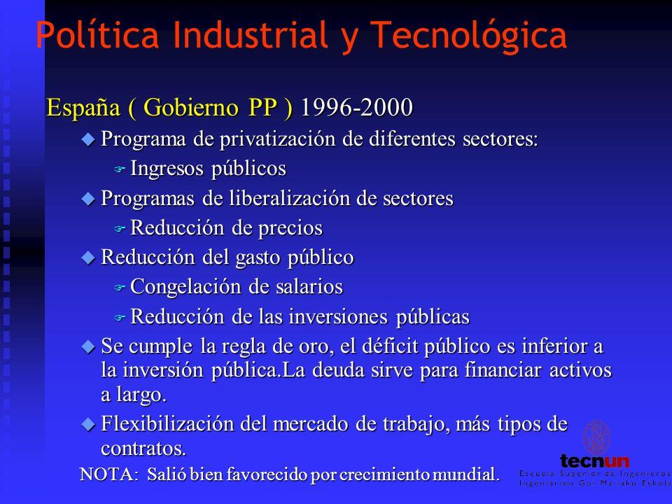 Política Industrial y Tecnológica España ( Gobierno PP ) 1996-2000 u Programa de privatización de diferentes sectores: F Ingresos públicos u Programas