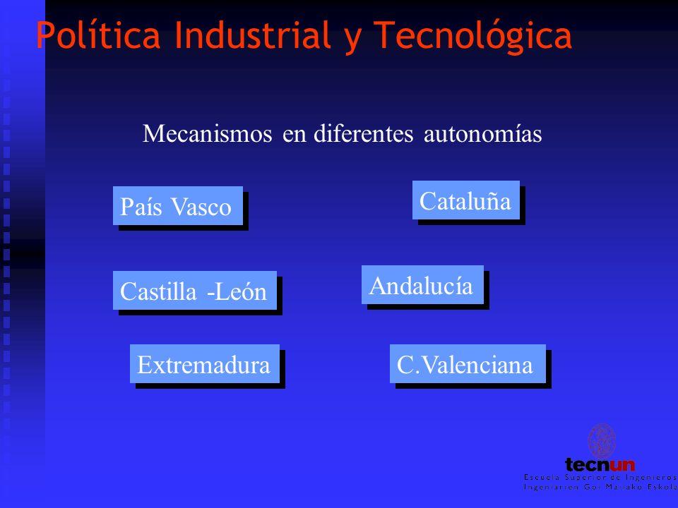 Política Industrial y Tecnológica País Vasco Mecanismos en diferentes autonomías Cataluña Extremadura Andalucía Castilla -León C.Valenciana