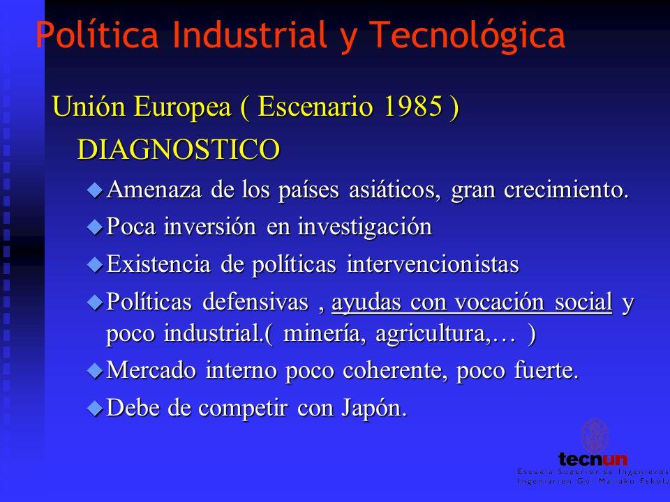 Política Industrial y Tecnológica Unión Europea ( Escenario 1985 ) DIAGNOSTICO u Amenaza de los países asiáticos, gran crecimiento. u Poca inversión e