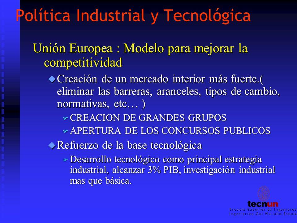 Política Industrial y Tecnológica Unión Europea : Modelo para mejorar la competitividad u Creación de un mercado interior más fuerte.( eliminar las ba