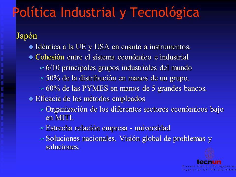 Política Industrial y Tecnológica Japón u Idéntica a la UE y USA en cuanto a instrumentos. u Cohesión entre el sistema económico e industrial F 6/10 p