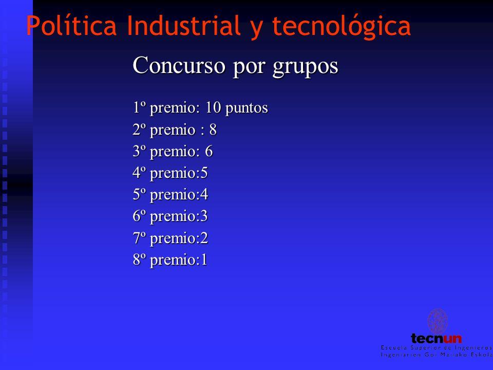 Política Industrial y tecnológica Concurso por grupos 1º premio: 10 puntos 2º premio : 8 3º premio: 6 4º premio:5 5º premio:4 6º premio:3 7º premio:2