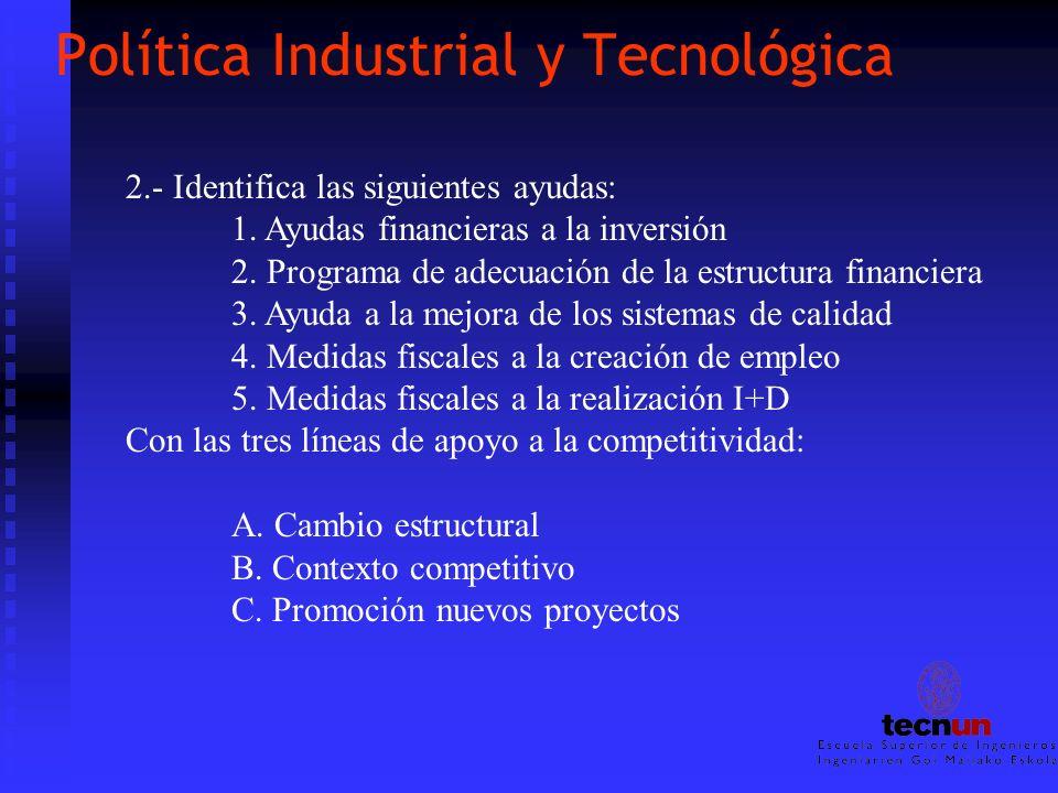 Política Industrial y Tecnológica 2.- Identifica las siguientes ayudas: 1. Ayudas financieras a la inversión 2. Programa de adecuación de la estructur