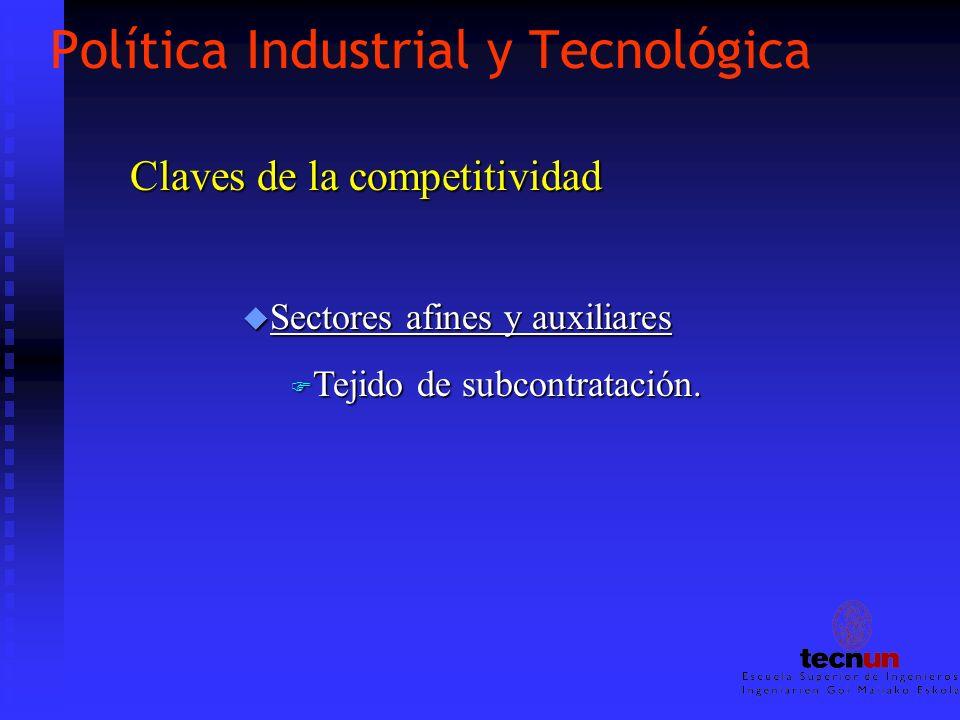Política Industrial y Tecnológica u Sectores afines y auxiliares F Tejido de subcontratación. Claves de la competitividad