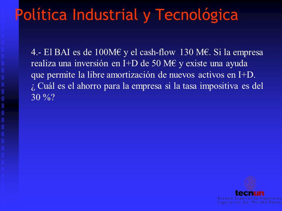 Política Industrial y Tecnológica 4.- El BAI es de 100M y el cash-flow 130 M. Si la empresa realiza una inversión en I+D de 50 M y existe una ayuda qu