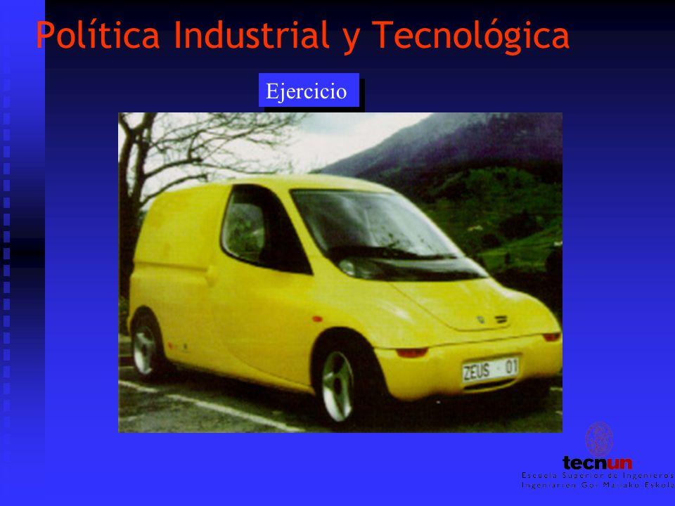 Política Industrial y Tecnológica Ejercicio