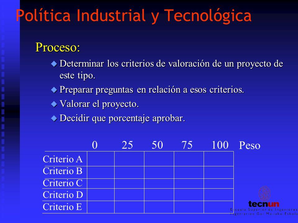Política Industrial y Tecnológica Proceso: u Determinar los criterios de valoración de un proyecto de este tipo. u Preparar preguntas en relación a es