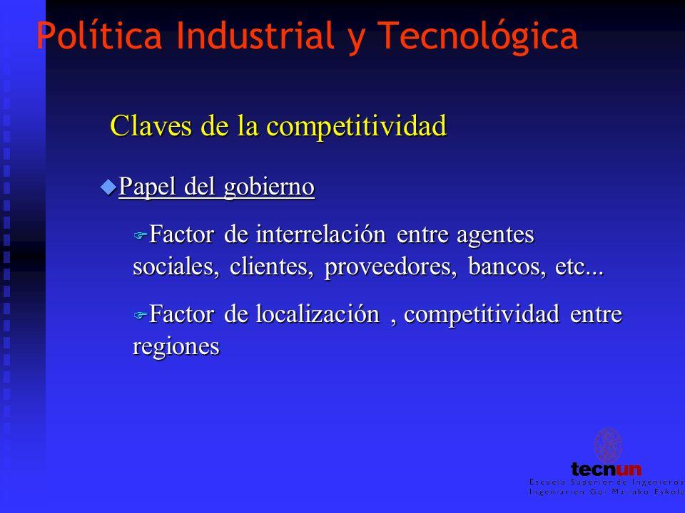 Política Industrial y Tecnológica u Papel del gobierno F Factor de interrelación entre agentes sociales, clientes, proveedores, bancos, etc... F Facto