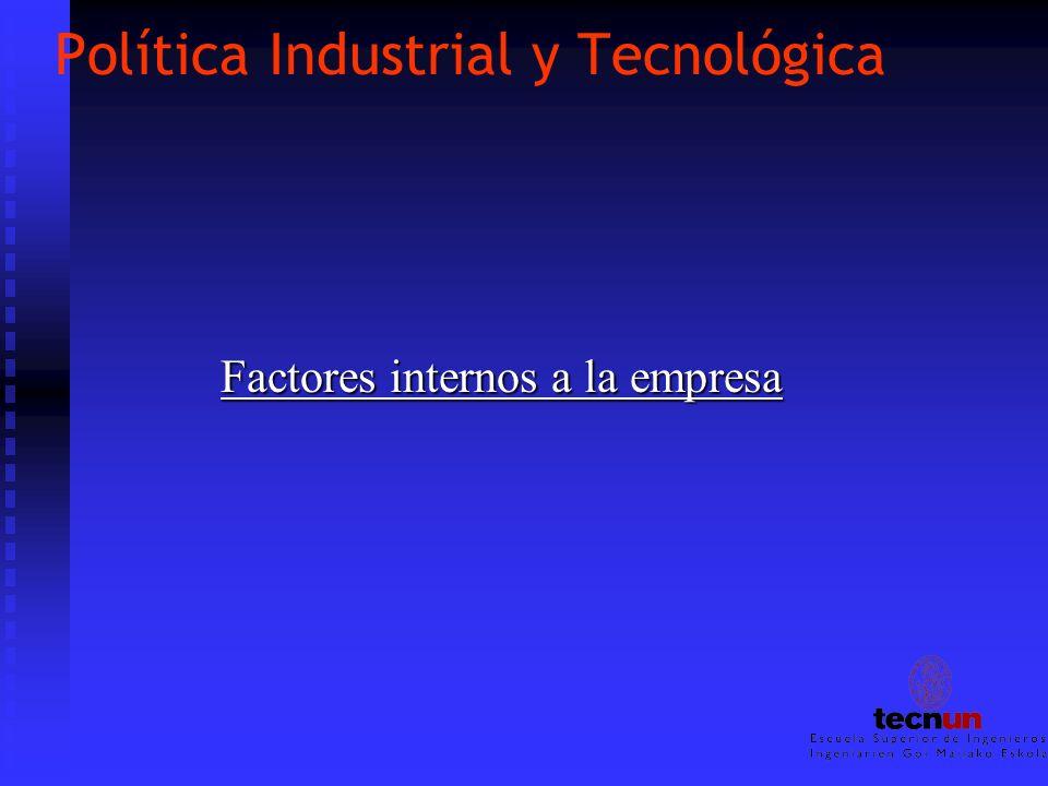 Política Industrial y Tecnológica Factores internos a la empresa
