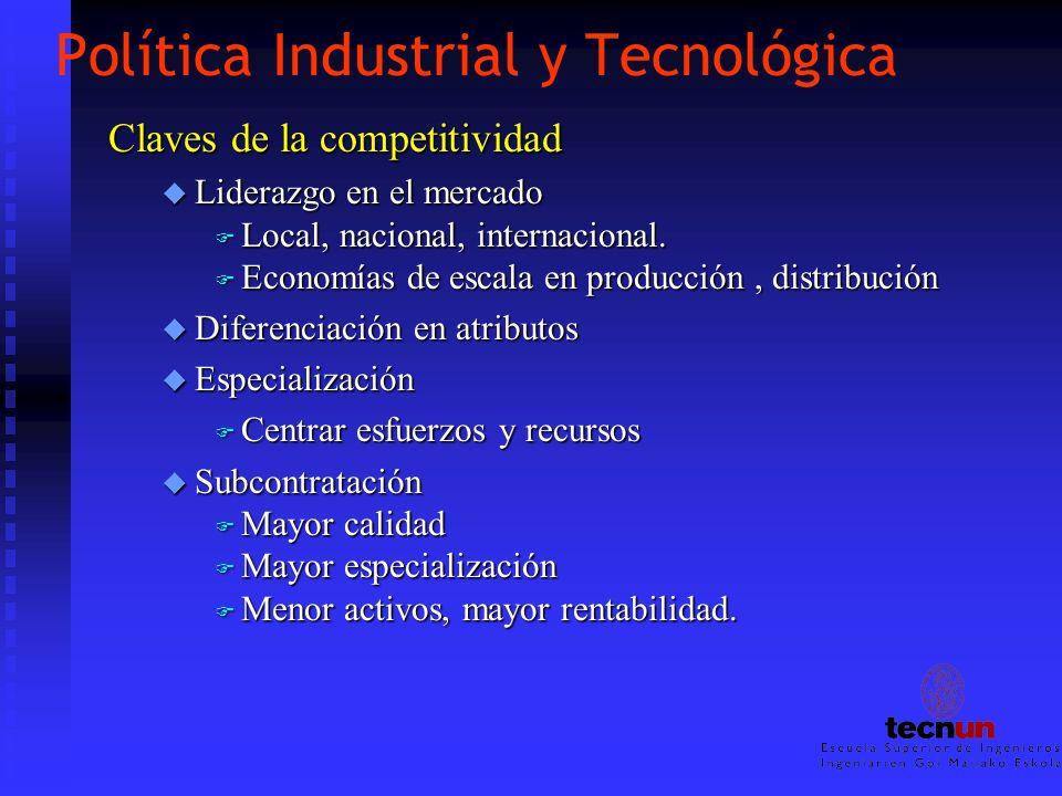 Política Industrial y Tecnológica Claves de la competitividad u Liderazgo en el mercado F Local, nacional, internacional. F Economías de escala en pro
