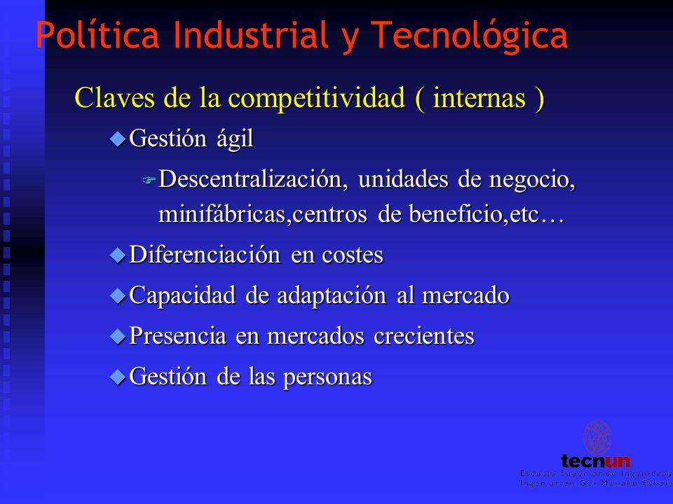 Política Industrial y Tecnológica Claves de la competitividad ( internas ) u Gestión ágil F Descentralización, unidades de negocio, minifábricas,centr