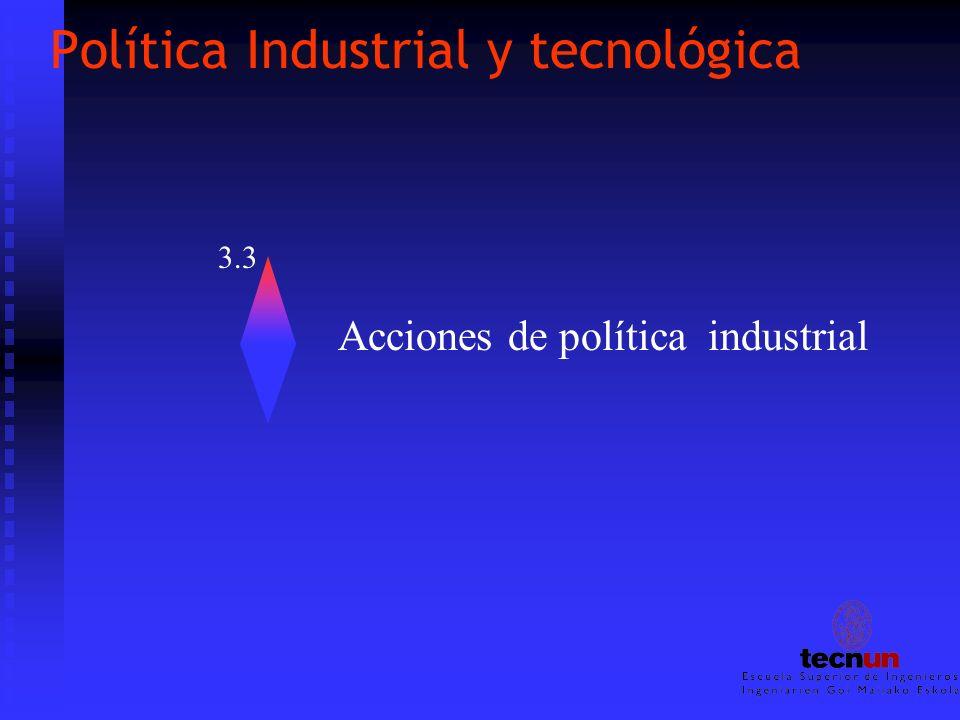 Política Industrial y tecnológica 3.3 Acciones de política industrial