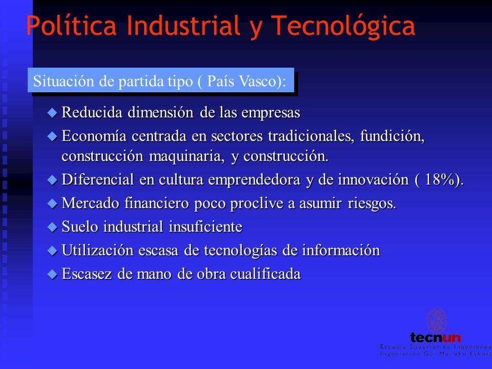 Política Industrial y Tecnológica u Reducida dimensión de las empresas u Economía centrada en sectores tradicionales, fundición, construcción maquinar