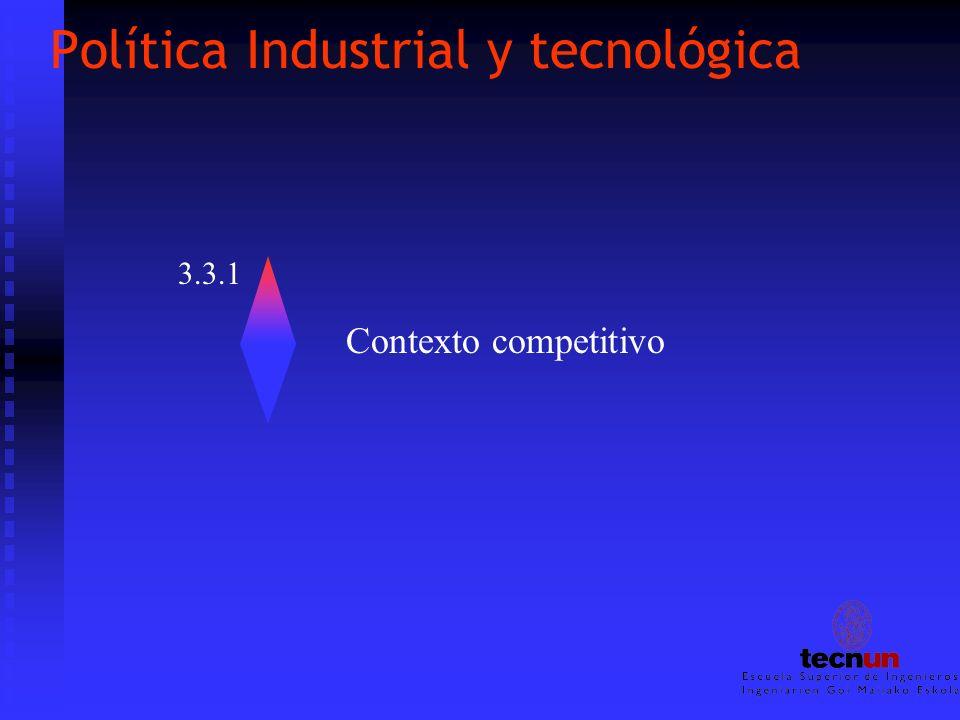 Política Industrial y tecnológica 3.3.1 Contexto competitivo