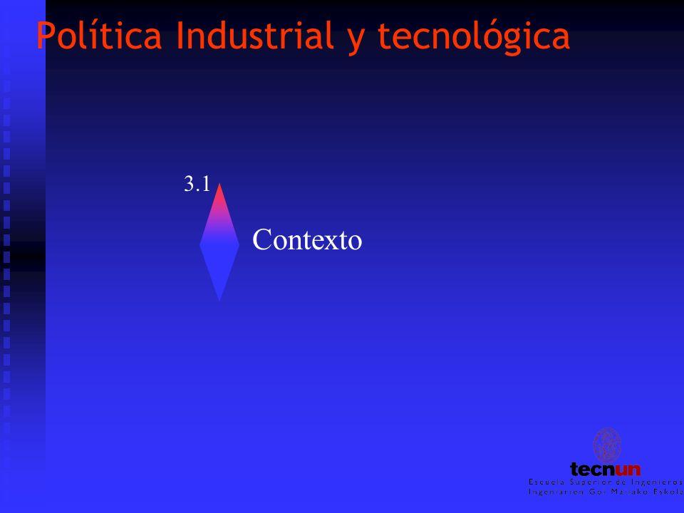 Política Industrial y tecnológica Contexto 3.1