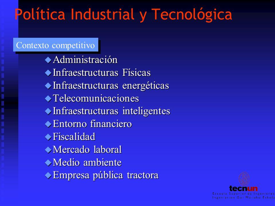 Política Industrial y Tecnológica u Administración u Infraestructuras Físicas u Infraestructuras energéticas u Telecomunicaciones u Infraestructuras i