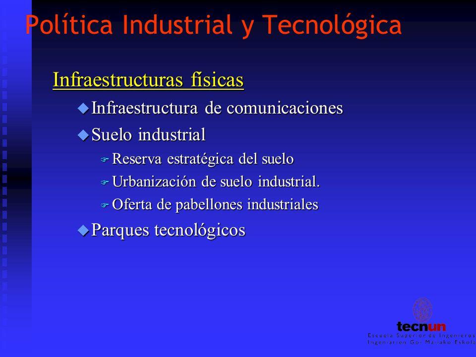 Política Industrial y Tecnológica Infraestructuras físicas u Infraestructura de comunicaciones u Suelo industrial F Reserva estratégica del suelo F Ur