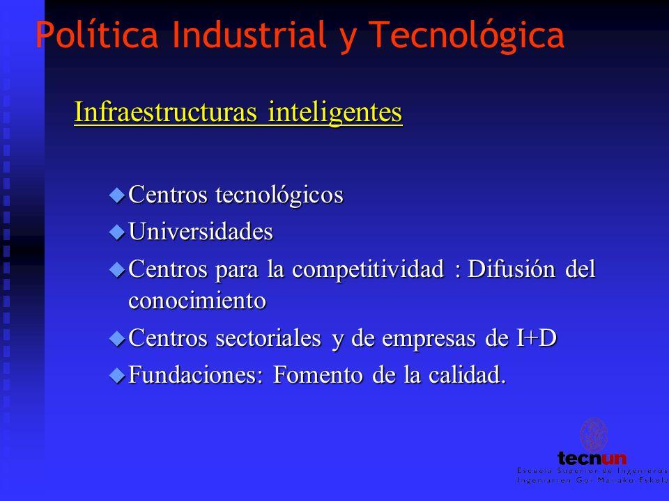 Política Industrial y Tecnológica Infraestructuras inteligentes u Centros tecnológicos u Universidades u Centros para la competitividad : Difusión del