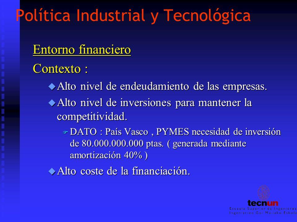 Política Industrial y Tecnológica Entorno financiero Contexto : u Alto nivel de endeudamiento de las empresas. u Alto nivel de inversiones para manten