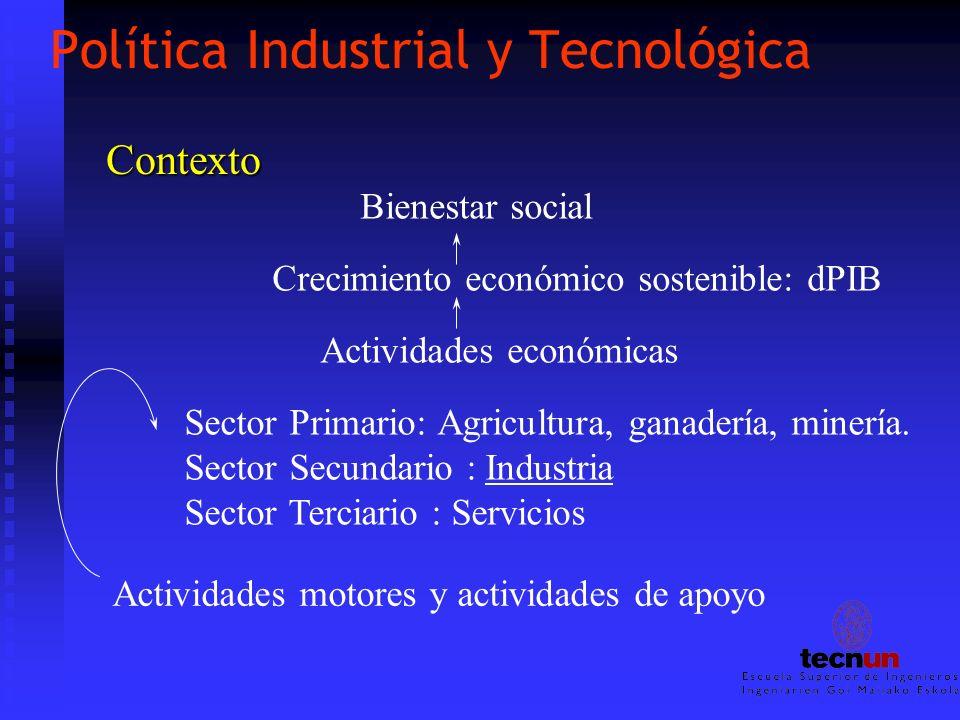 Política Industrial y Tecnológica Contexto Bienestar social Crecimiento económico sostenible: dPIB Actividades económicas Sector Primario: Agricultura