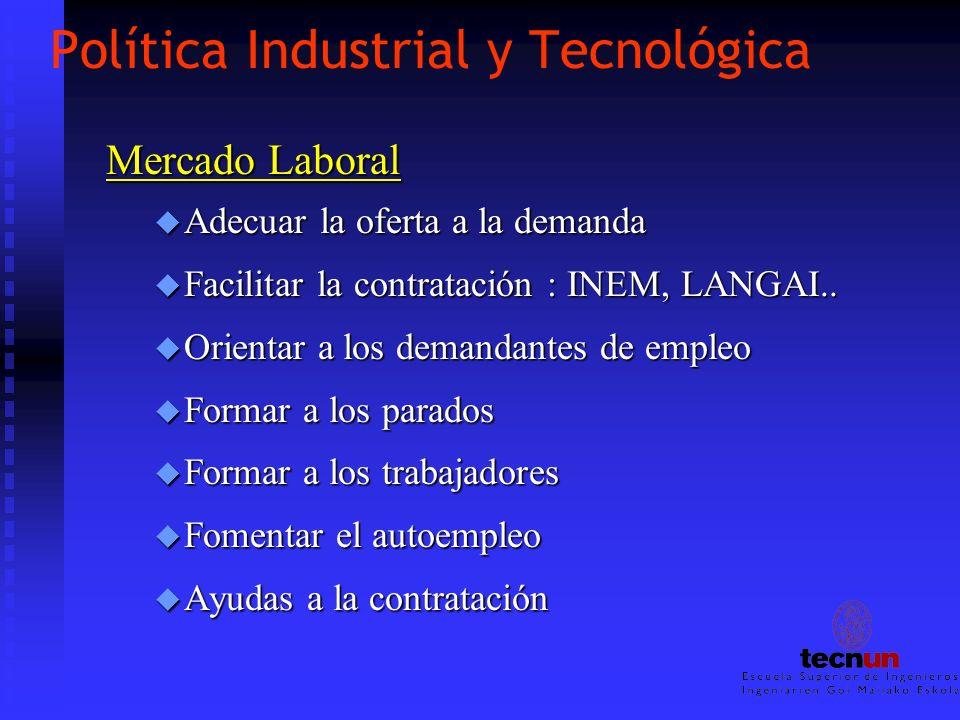 Política Industrial y Tecnológica Mercado Laboral u Adecuar la oferta a la demanda u Facilitar la contratación : INEM, LANGAI.. u Orientar a los deman