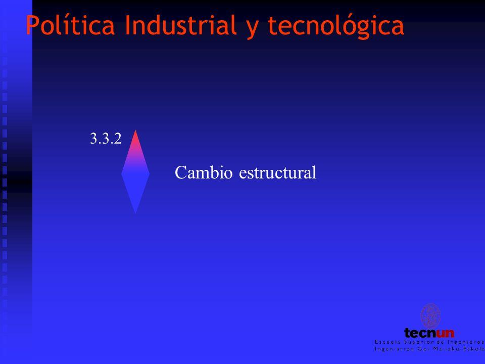 Política Industrial y tecnológica 3.3.2 Cambio estructural