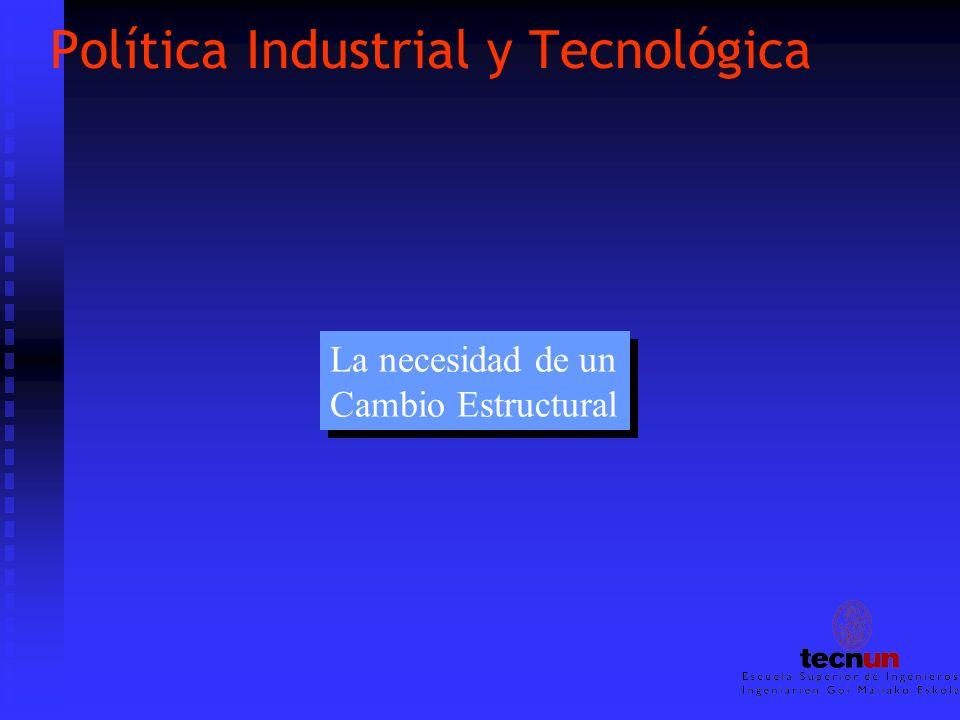 Política Industrial y Tecnológica La necesidad de un Cambio Estructural La necesidad de un Cambio Estructural