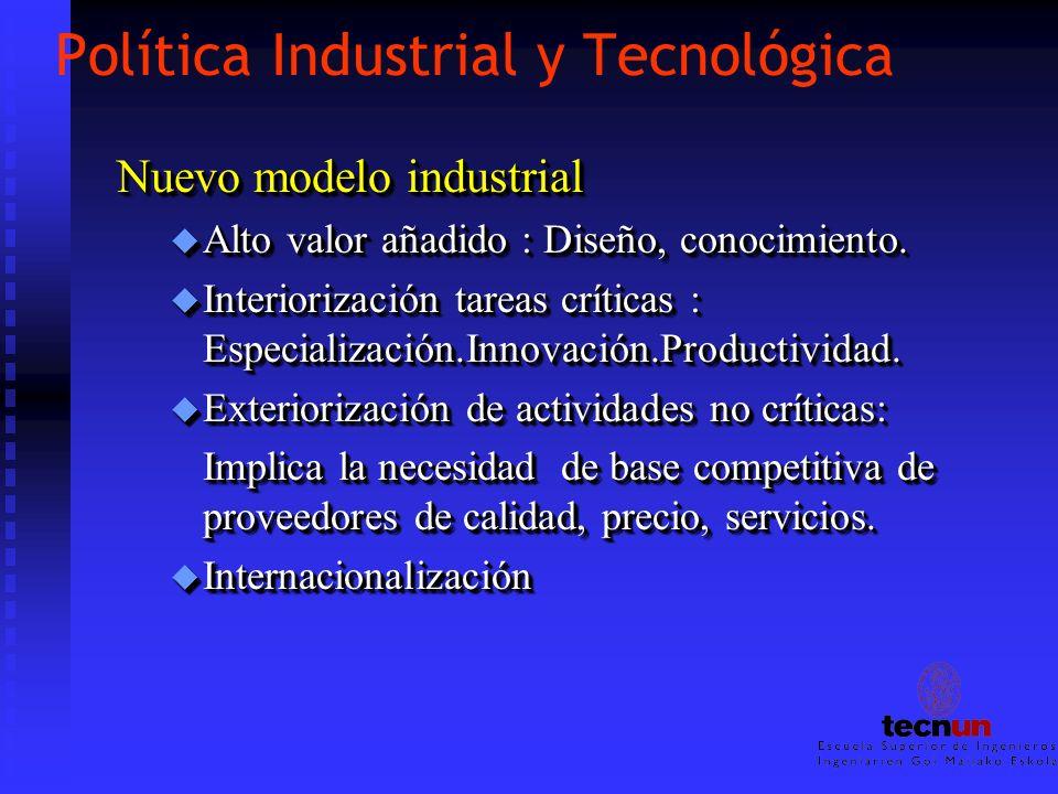 Política Industrial y Tecnológica Nuevo modelo industrial u Alto valor añadido : Diseño, conocimiento. u Interiorización tareas críticas : Especializa