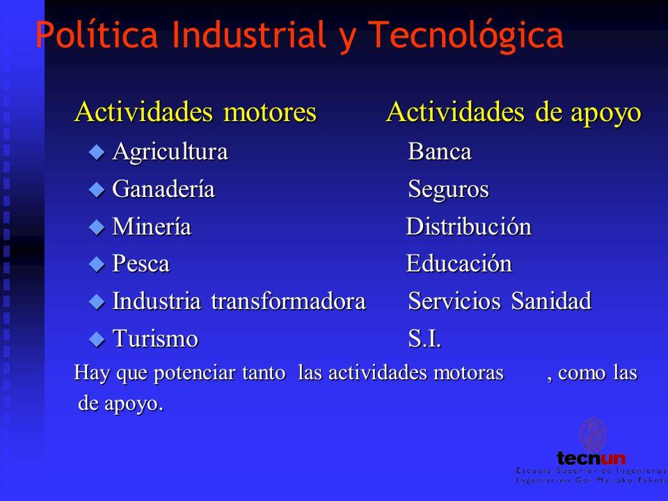 Política Industrial y Tecnológica Actividades motores Actividades de apoyo u AgriculturaBanca u GanaderíaSeguros u Minería Distribución u Pesca Educac