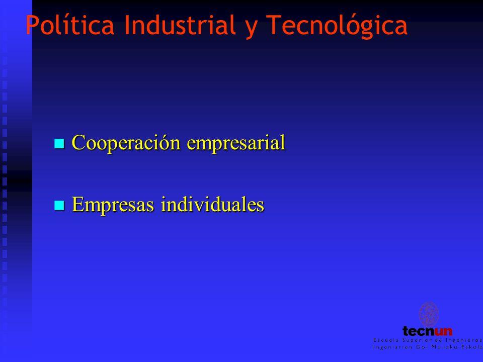 Política Industrial y Tecnológica n Cooperación empresarial n Empresas individuales