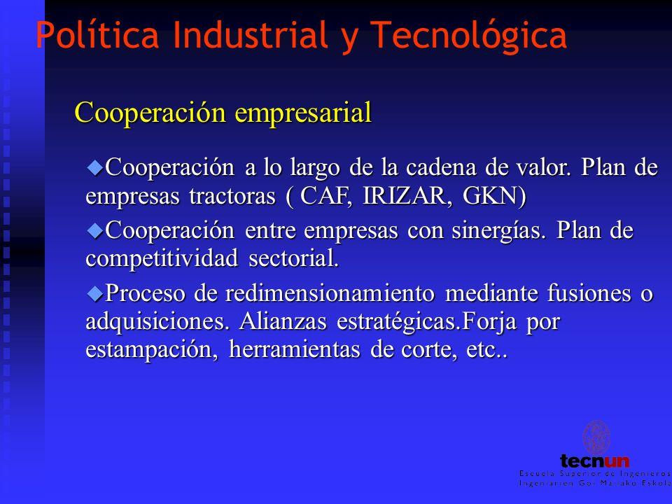 Política Industrial y Tecnológica Cooperación empresarial u Cooperación a lo largo de la cadena de valor. Plan de empresas tractoras ( CAF, IRIZAR, GK