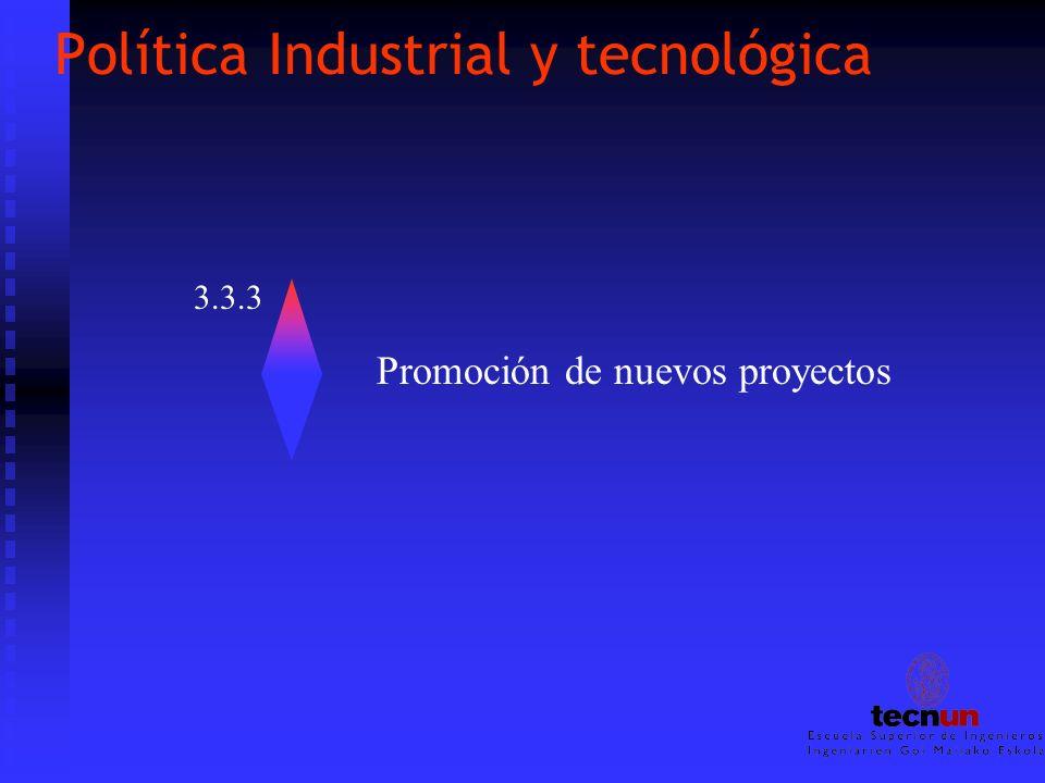Política Industrial y tecnológica 3.3.3 Promoción de nuevos proyectos