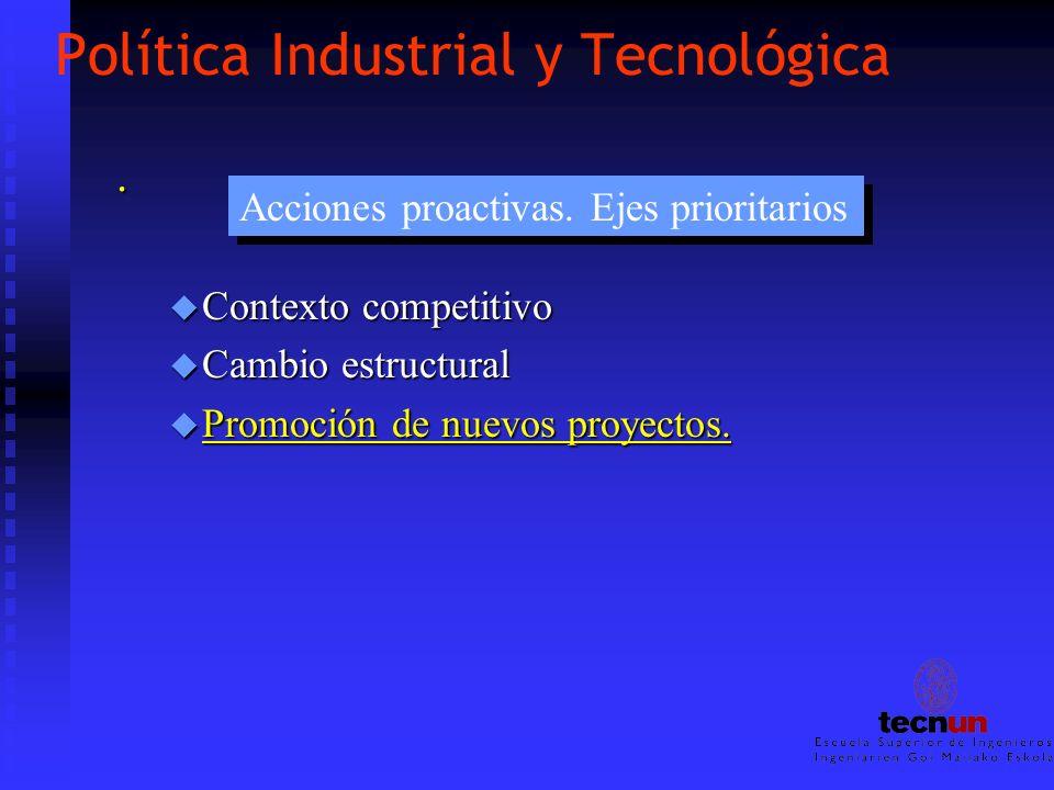 Política Industrial y Tecnológica. u Contexto competitivo u Cambio estructural u Promoción de nuevos proyectos. Acciones proactivas. Ejes prioritarios