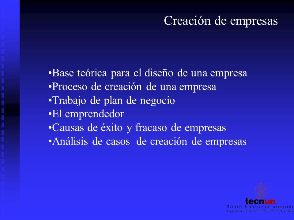 Creación de empresas Base teórica para el diseño de una empresa Proceso de creación de una empresa Trabajo de plan de negocio El emprendedor Causas de