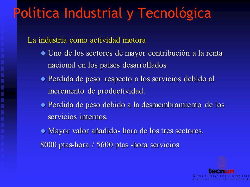 Política Industrial y Tecnológica La industria como actividad motora u Uno de los sectores de mayor contribución a la renta nacional en los países des
