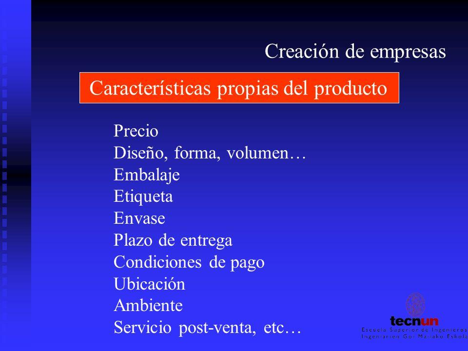 Creación de empresas Características propias del producto Precio Diseño, forma, volumen… Embalaje Etiqueta Envase Plazo de entrega Condiciones de pago