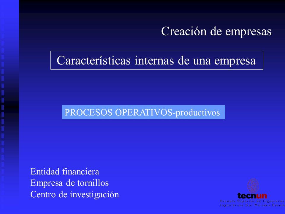 Creación de empresas Características internas de una empresa PROCESOS OPERATIVOS-productivos Entidad financiera Empresa de tornillos Centro de investi