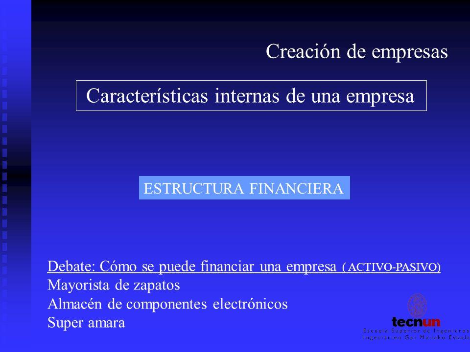 Creación de empresas Características internas de una empresa ESTRUCTURA FINANCIERA Debate: Cómo se puede financiar una empresa ( ACTIVO-PASIVO) Mayori