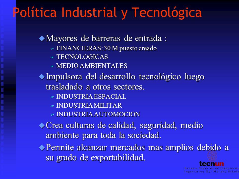 Política Industrial y Tecnológica u Mayores de barreras de entrada : F FINANCIERAS: 30 M puesto creado F TECNOLOGICAS F MEDIO AMBIENTALES u Impulsora