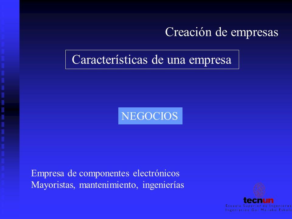 Creación de empresas Características de una empresa NEGOCIOS Empresa de componentes electrónicos Mayoristas, mantenimiento, ingenierías